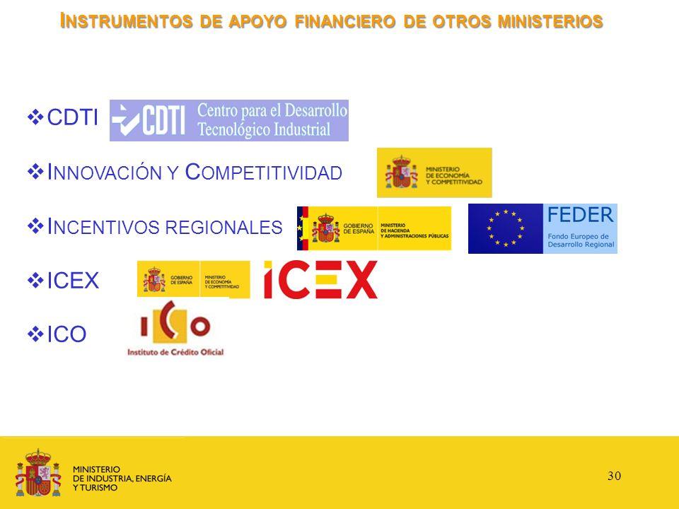 Instrumentos de apoyo financiero de otros ministerios