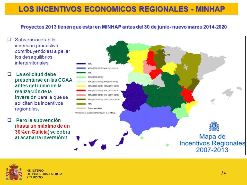 LOS INCENTIVOS ECONOMICOS REGIONALES - MINHAP