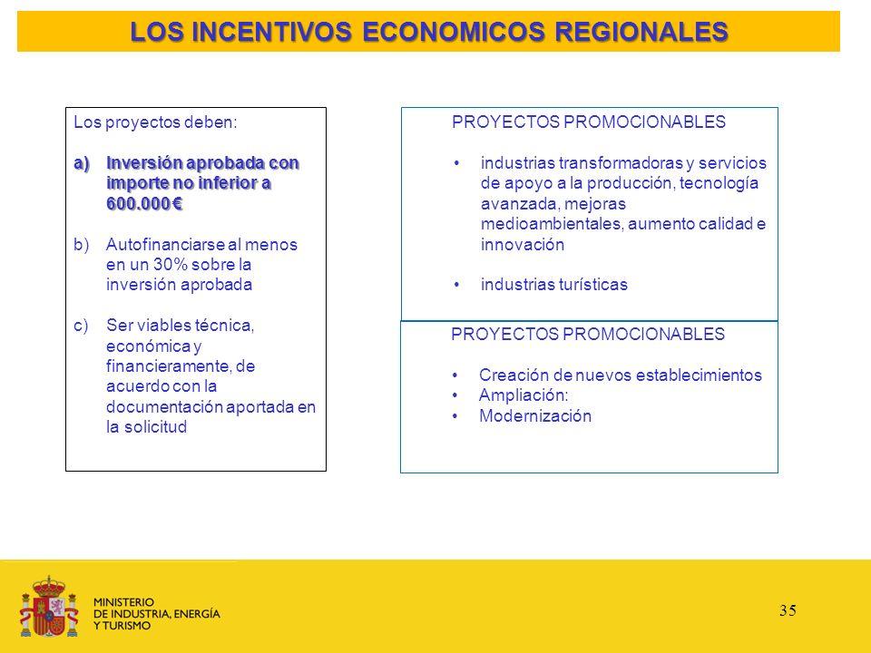 LOS INCENTIVOS ECONOMICOS REGIONALES