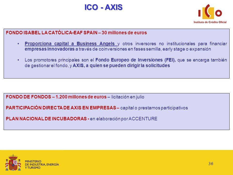 ICO - AXIS FONDO ISABEL LA CATÓLICA-EAF SPAIN – 30 millones de euros