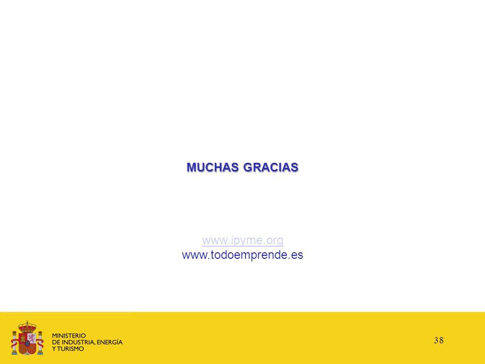 MUCHAS GRACIAS www.ipyme.org www.todoemprende.es