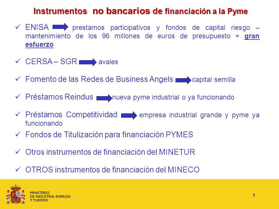 Instrumentos no bancarios de financiación a la Pyme