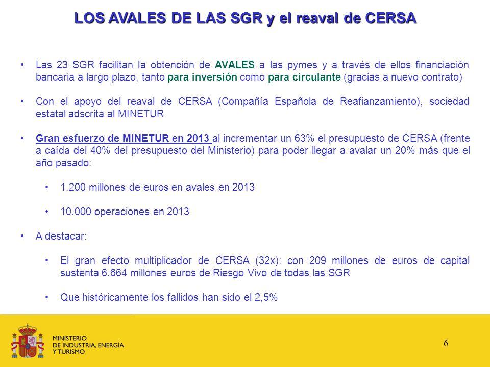 LOS AVALES DE LAS SGR y el reaval de CERSA