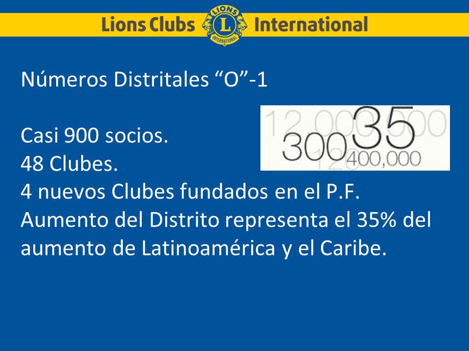 Números Distritales O -1 Casi 900 socios. 48 Clubes
