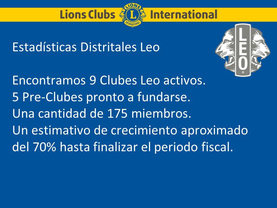 Estadísticas Distritales Leo Encontramos 9 Clubes Leo activos