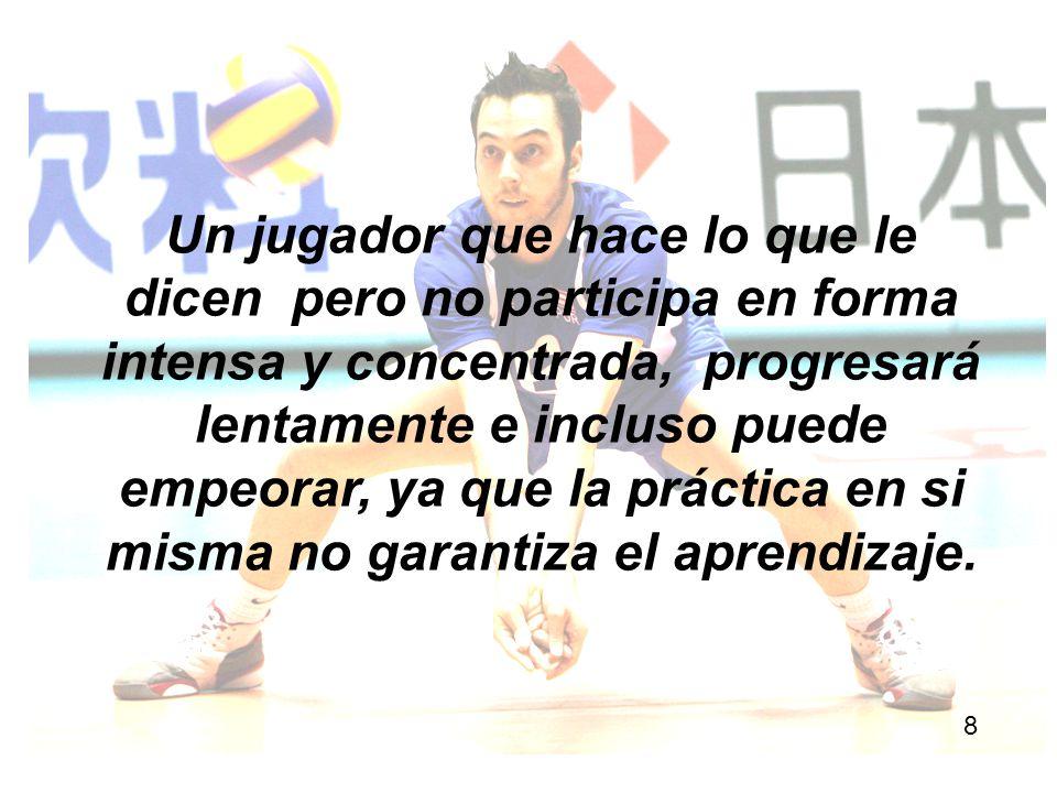 Un jugador que hace lo que le dicen pero no participa en forma intensa y concentrada, progresará lentamente e incluso puede empeorar, ya que la práctica en si misma no garantiza el aprendizaje.