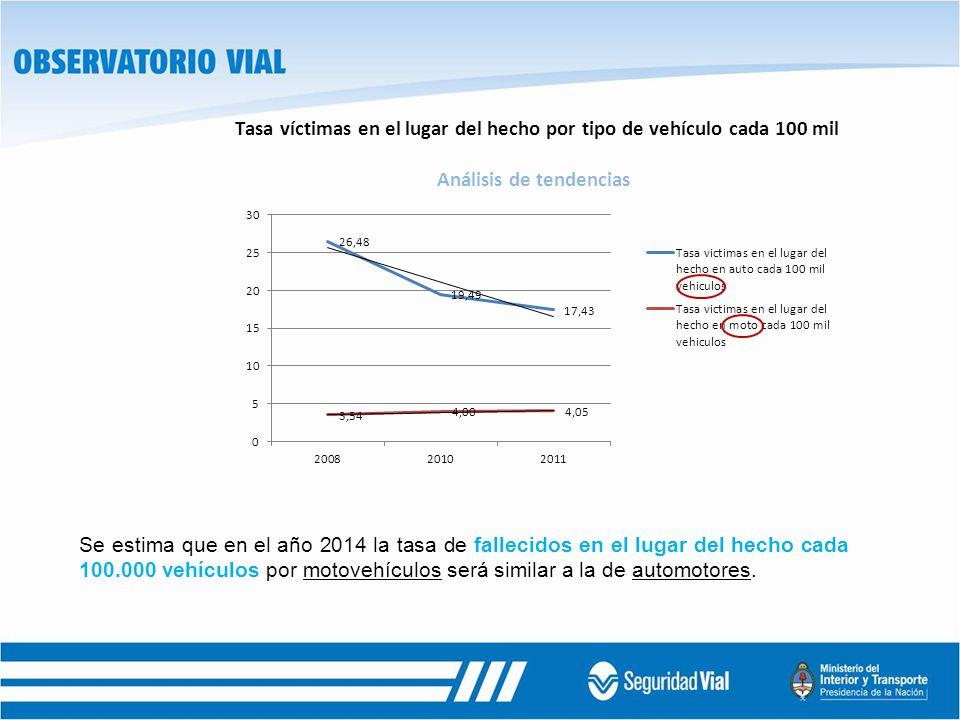 Se estima que en el año 2014 la tasa de fallecidos en el lugar del hecho cada 100.000 vehículos por motovehículos será similar a la de automotores.