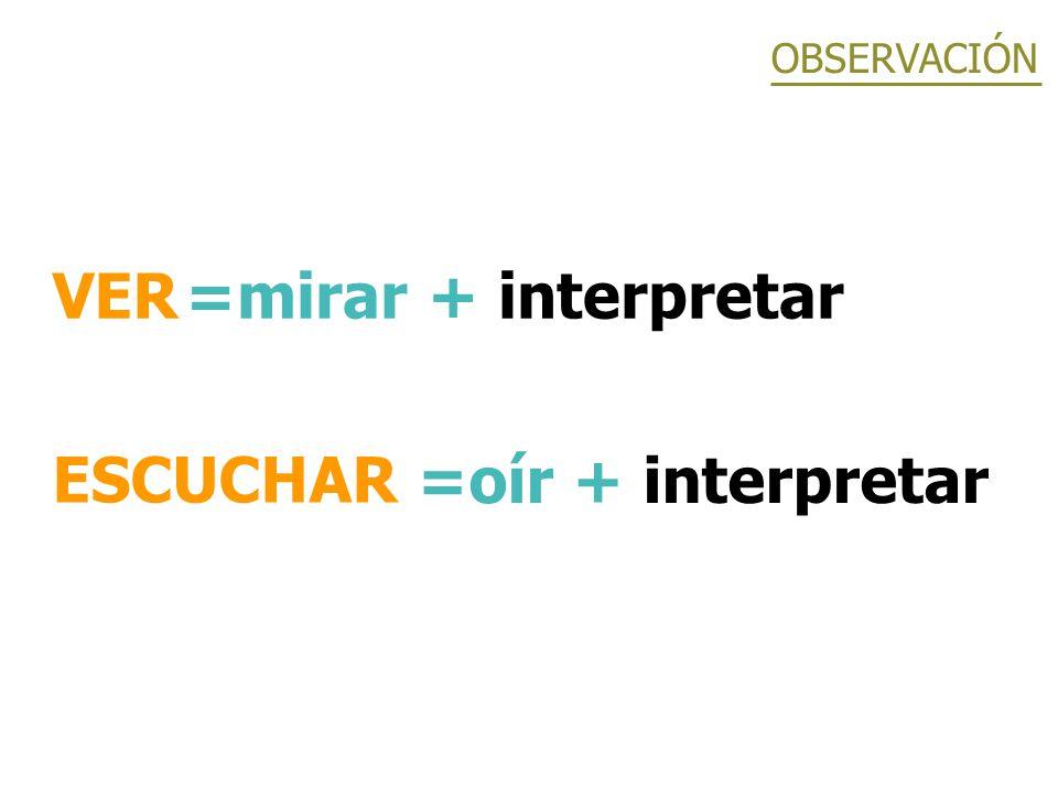 OBSERVACIÓN VER =mirar + interpretar ESCUCHAR =oír + interpretar