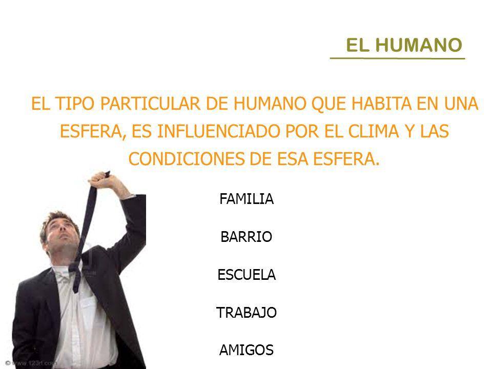 EL HUMANO EL TIPO PARTICULAR DE HUMANO QUE HABITA EN UNA ESFERA, ES INFLUENCIADO POR EL CLIMA Y LAS CONDICIONES DE ESA ESFERA.