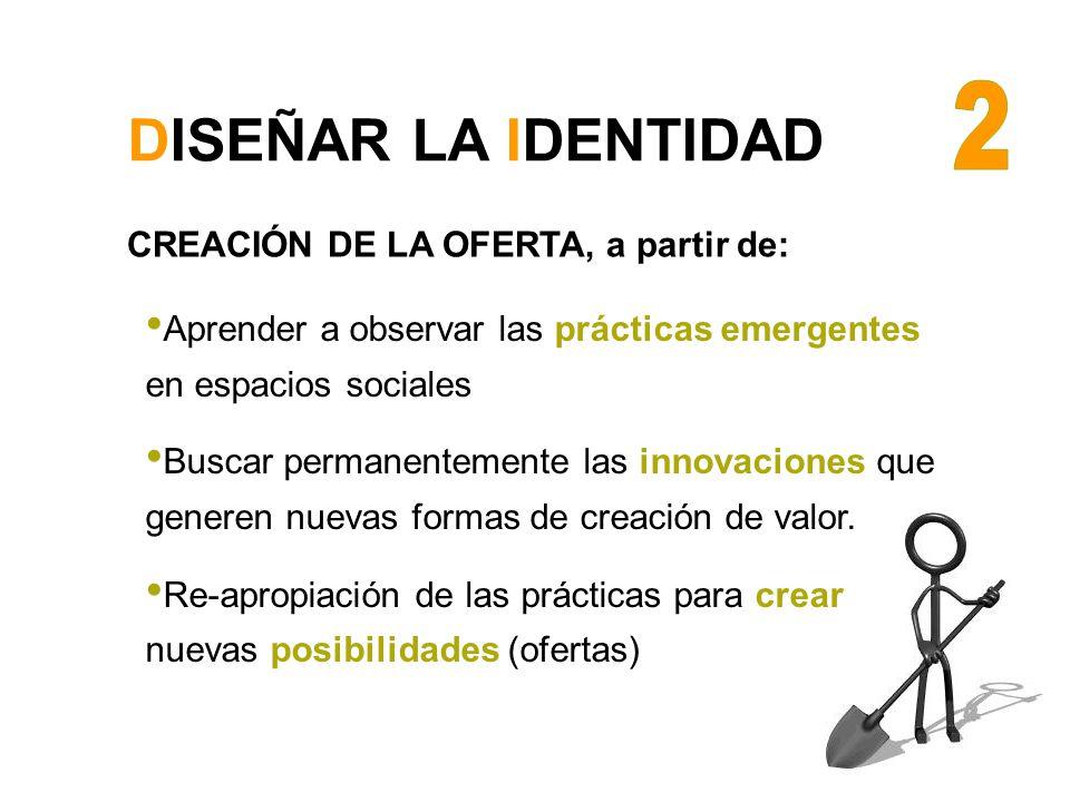 DISEÑAR LA IDENTIDAD 2 CREACIÓN DE LA OFERTA, a partir de: