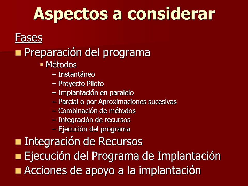 Aspectos a considerar Fases Preparación del programa