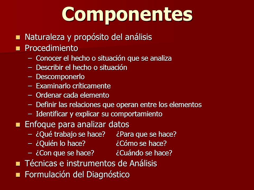 Componentes Naturaleza y propósito del análisis Procedimiento
