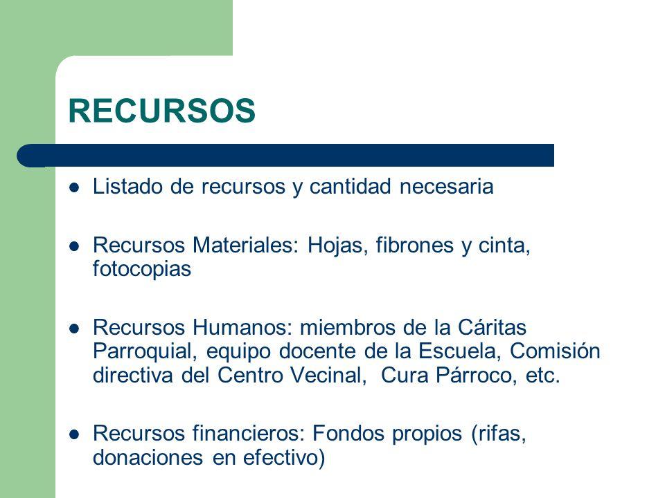 RECURSOS Listado de recursos y cantidad necesaria