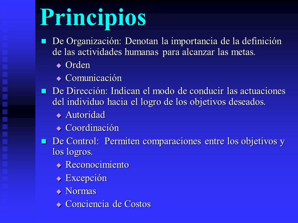 PrincipiosDe Organización: Denotan la importancia de la definición de las actividades humanas para alcanzar las metas.