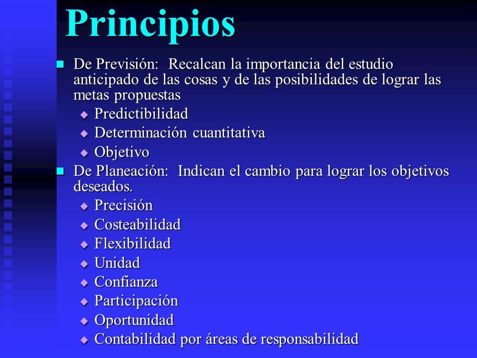 Principios De Previsión: Recalcan la importancia del estudio anticipado de las cosas y de las posibilidades de lograr las metas propuestas.