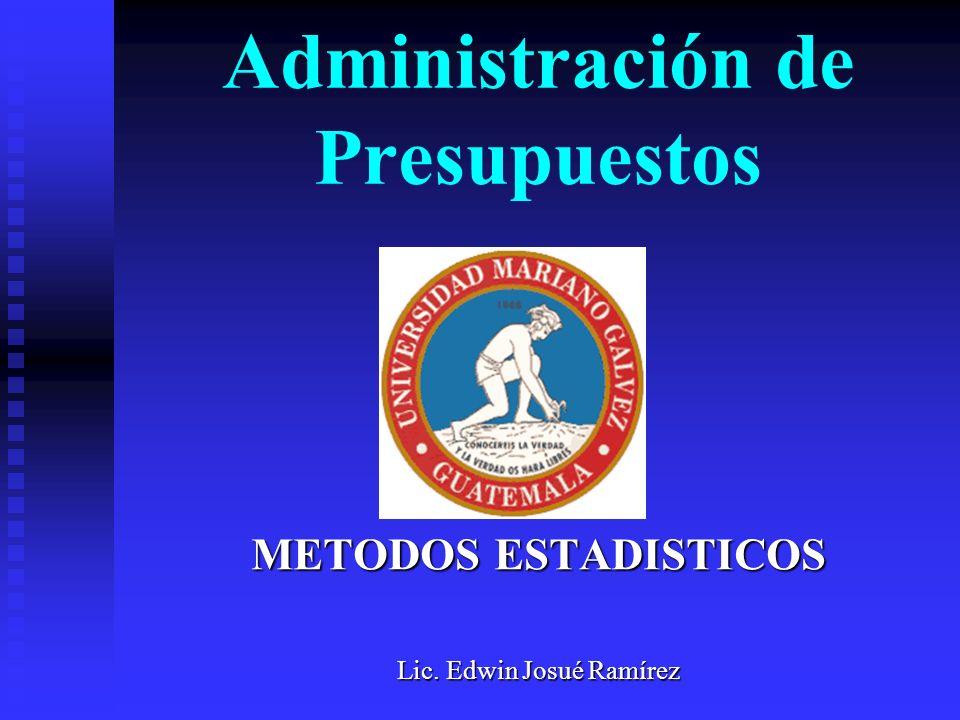 Administración de Presupuestos