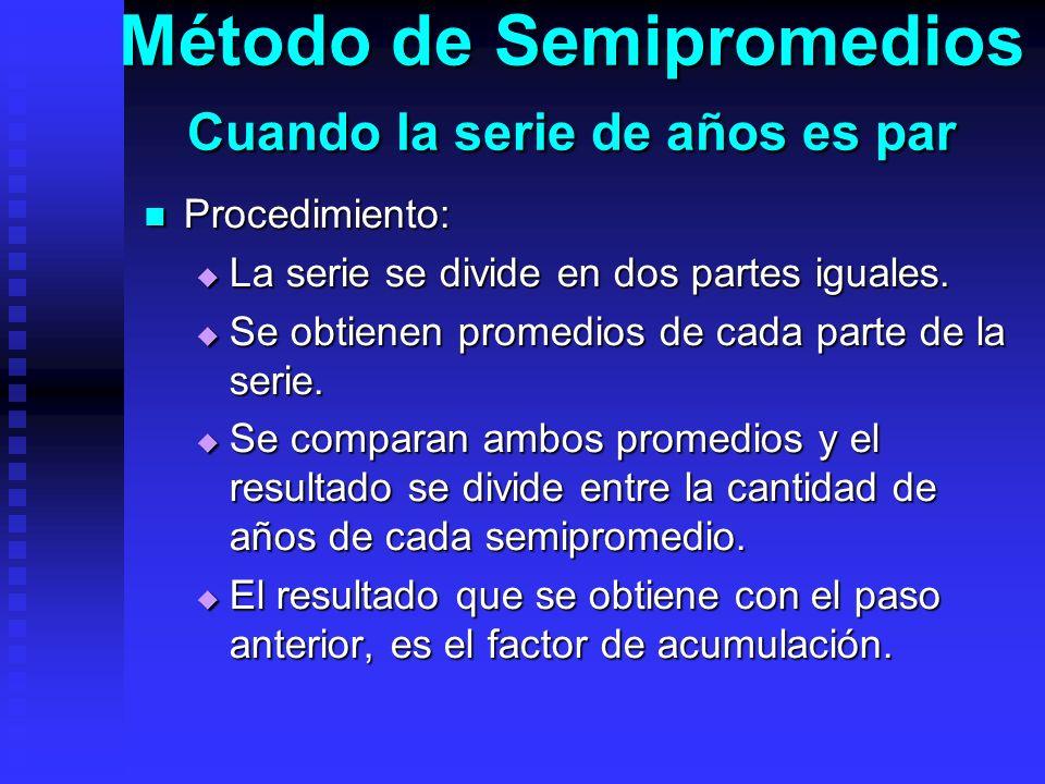 Método de Semipromedios Cuando la serie de años es par
