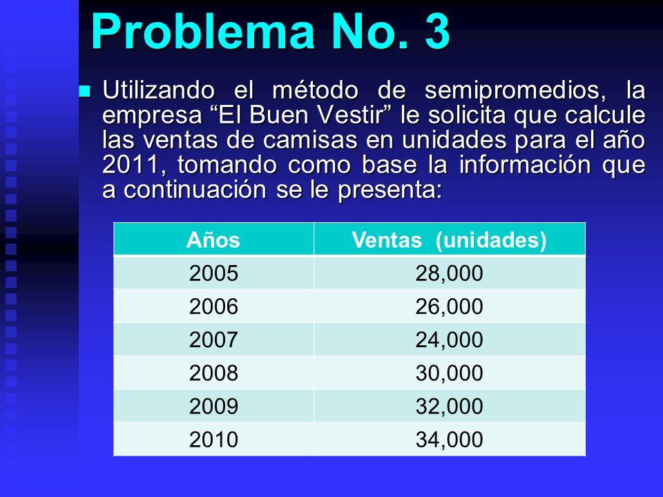 Problema No. 3