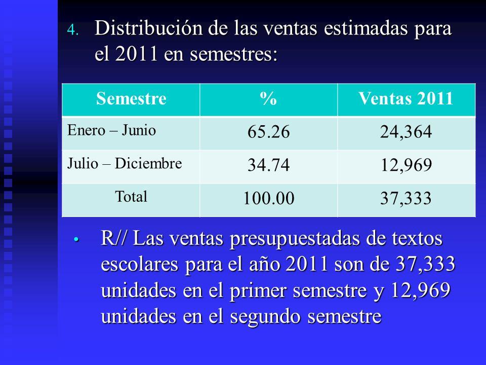 Distribución de las ventas estimadas para el 2011 en semestres: