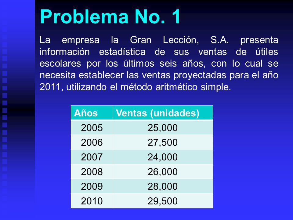 Problema No. 1