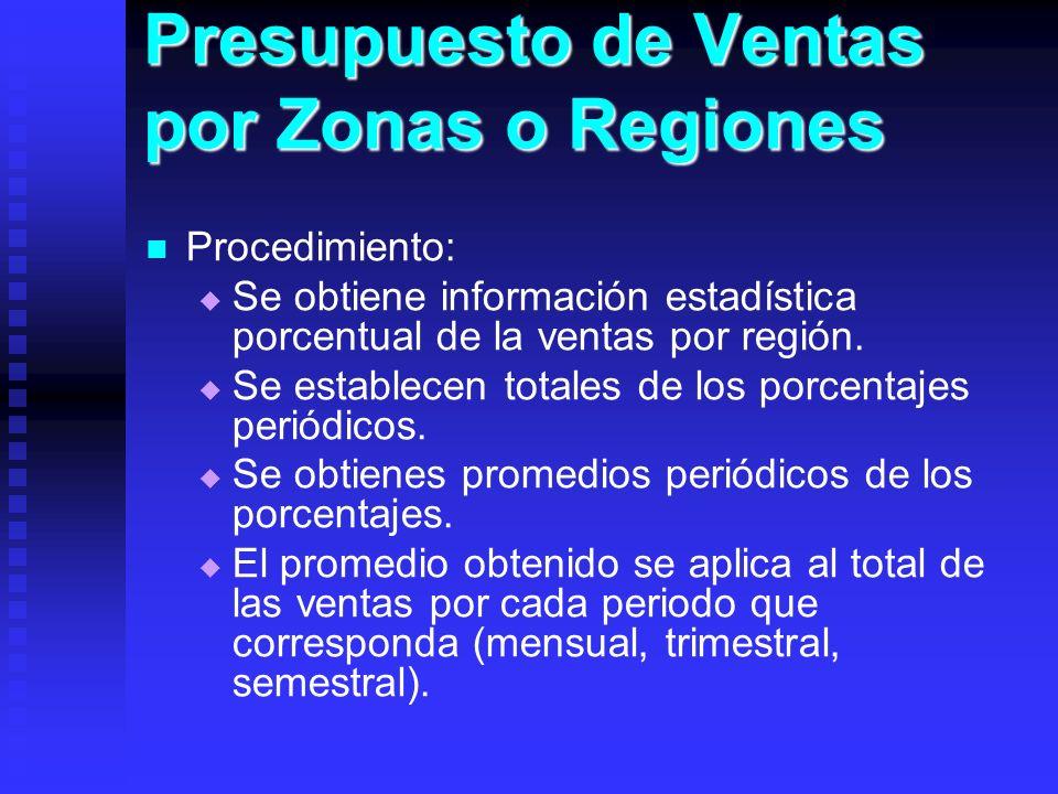 Presupuesto de Ventas por Zonas o Regiones