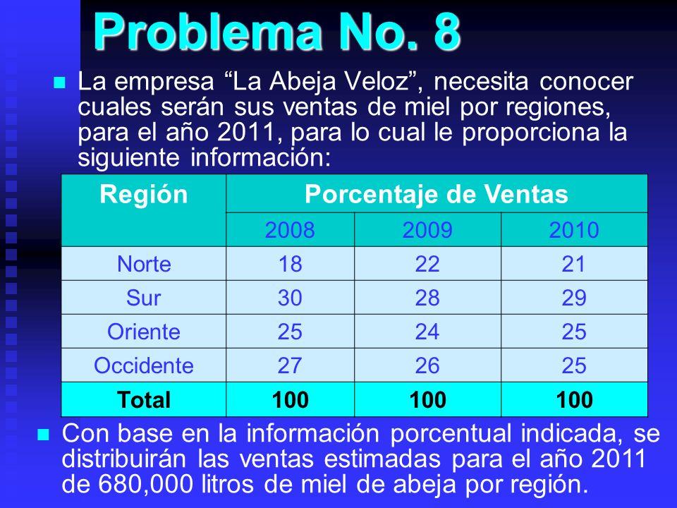 Problema No. 8