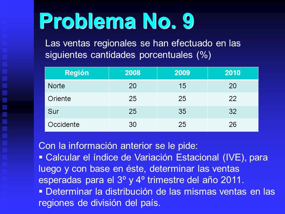 Problema No. 9Las ventas regionales se han efectuado en las siguientes cantidades porcentuales (%) Región.