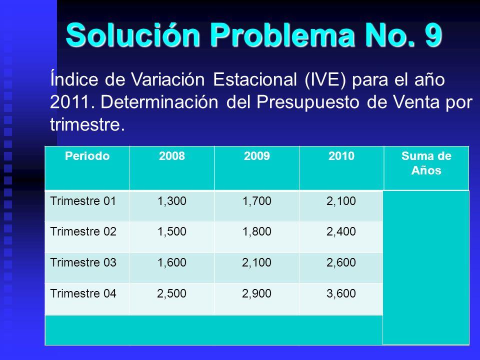 Solución Problema No. 9 Índice de Variación Estacional (IVE) para el año 2011. Determinación del Presupuesto de Venta por trimestre.