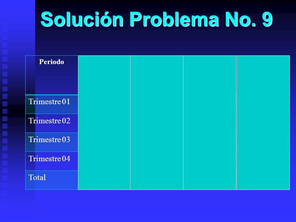 Solución Problema No. 9 Trimestre 01 1,700 0.78 2,340 19.50%