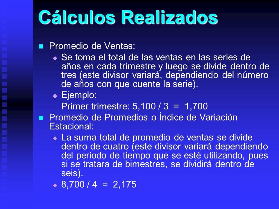 Cálculos Realizados Promedio de Ventas:
