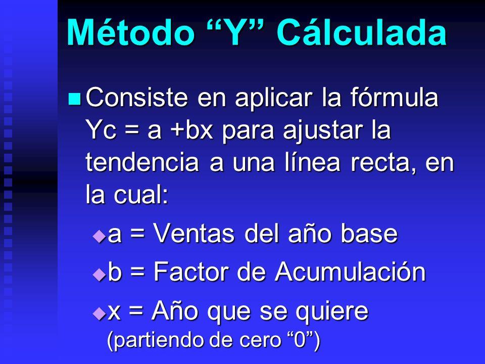 Método Y CálculadaConsiste en aplicar la fórmula Yc = a +bx para ajustar la tendencia a una línea recta, en la cual: