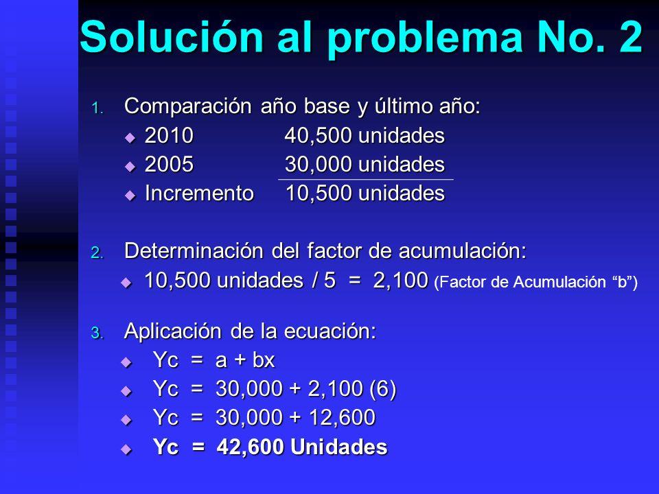 Solución al problema No. 2