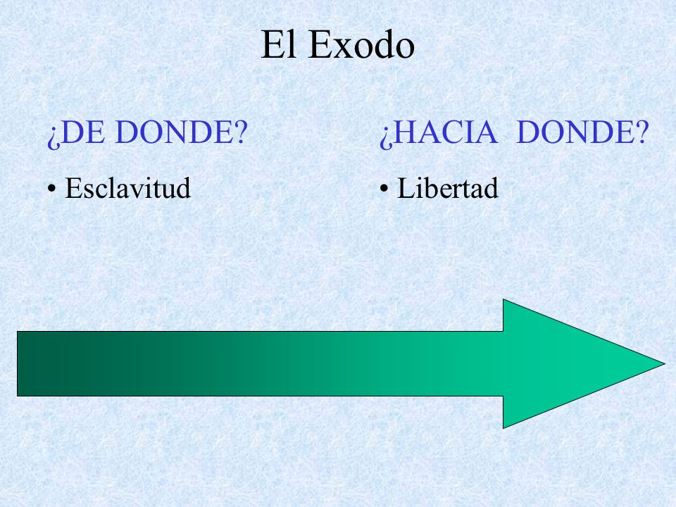 El Exodo ¿DE DONDE Esclavitud ¿HACIA DONDE Libertad