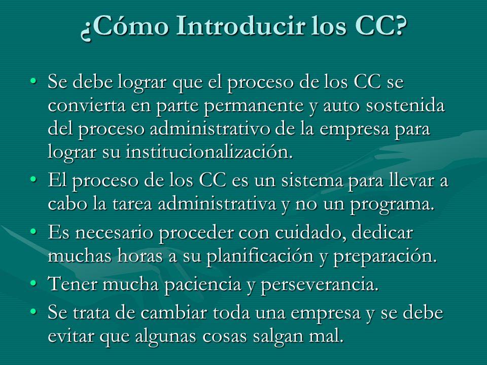 ¿Cómo Introducir los CC