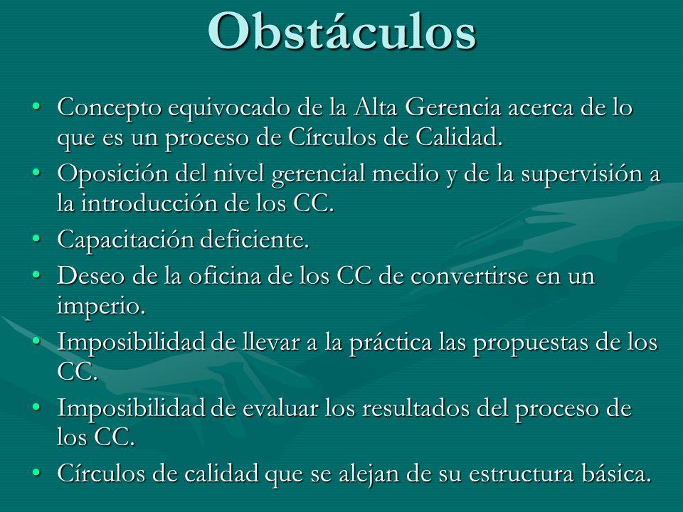 Obstáculos Concepto equivocado de la Alta Gerencia acerca de lo que es un proceso de Círculos de Calidad.