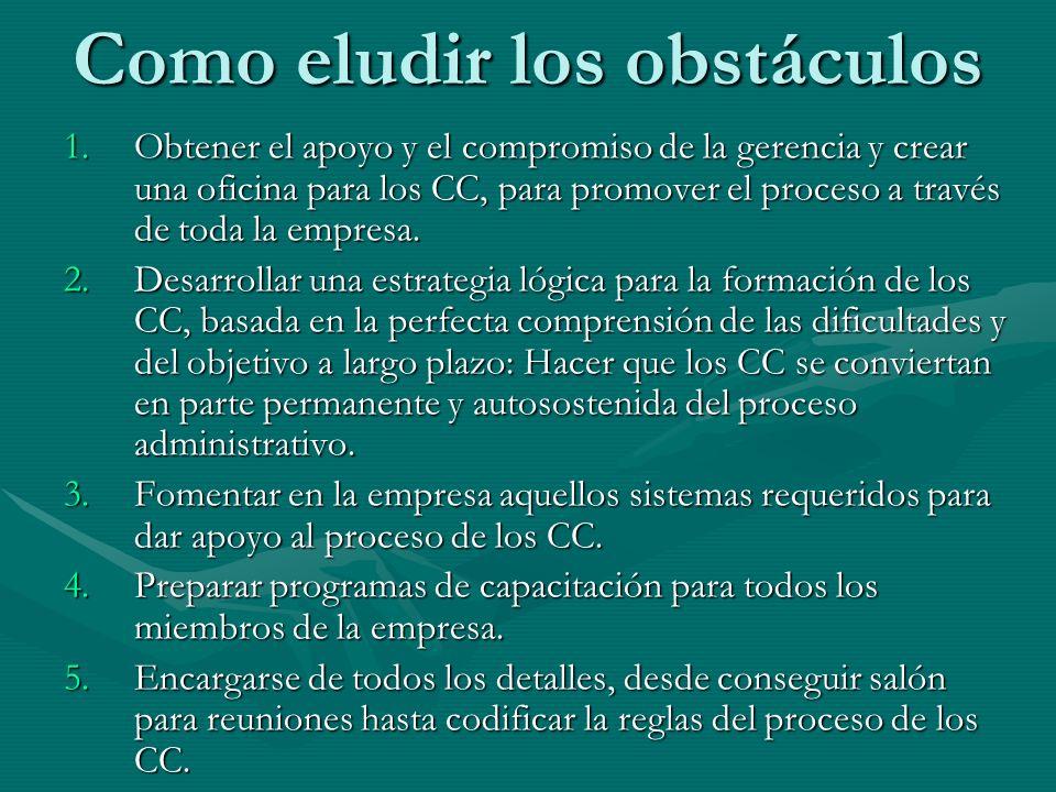 Como eludir los obstáculos