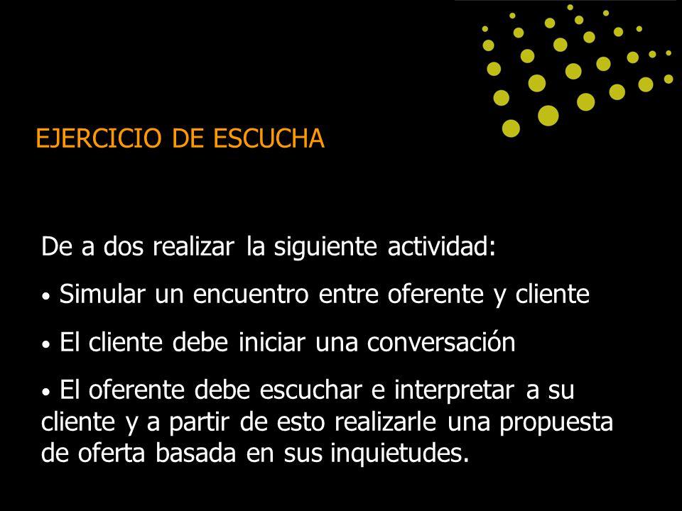 EJERCICIO DE ESCUCHA De a dos realizar la siguiente actividad: Simular un encuentro entre oferente y cliente.