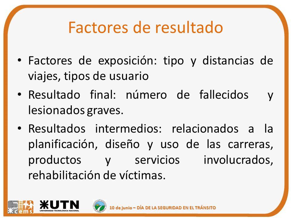 Factores de resultado Factores de exposición: tipo y distancias de viajes, tipos de usuario.