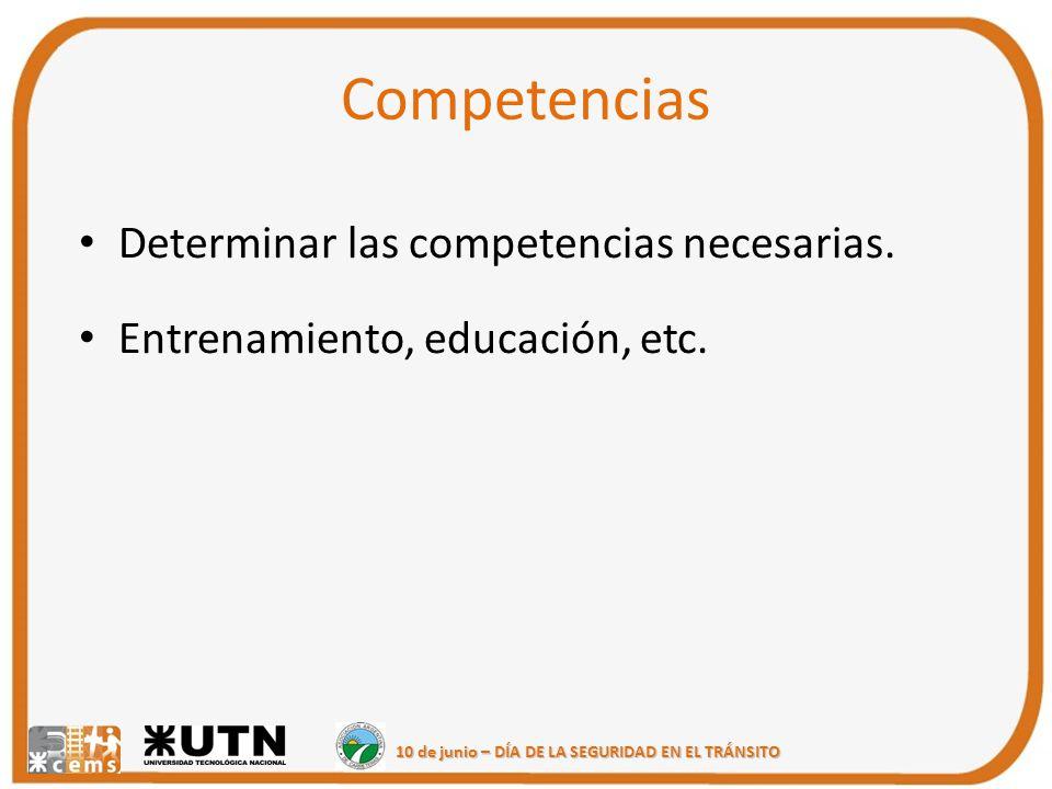Competencias Determinar las competencias necesarias.