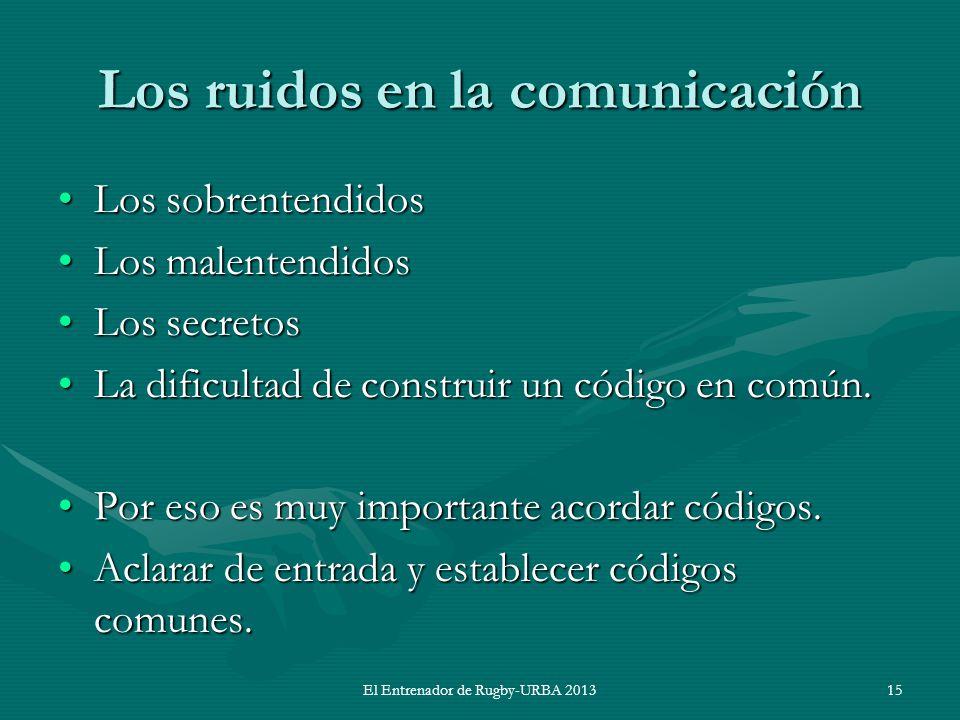 Los ruidos en la comunicación
