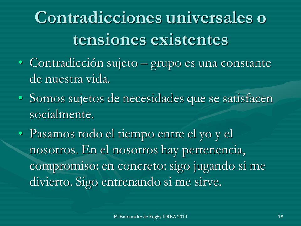Contradicciones universales o tensiones existentes
