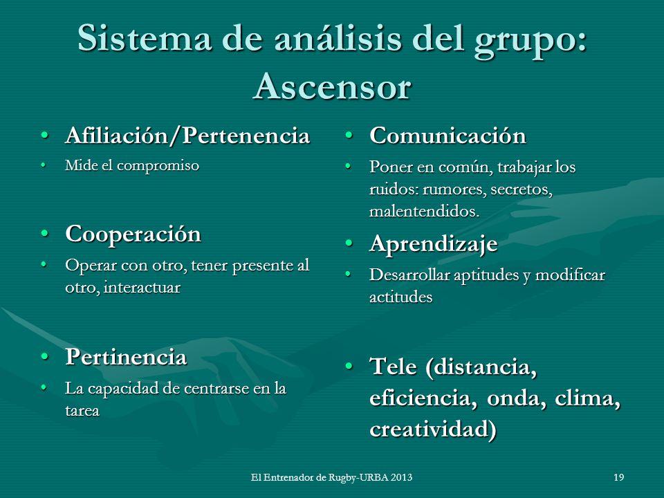 Sistema de análisis del grupo: Ascensor