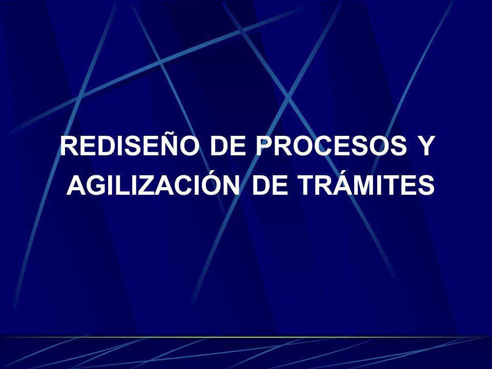 AGILIZACIÓN DE TRÁMITES