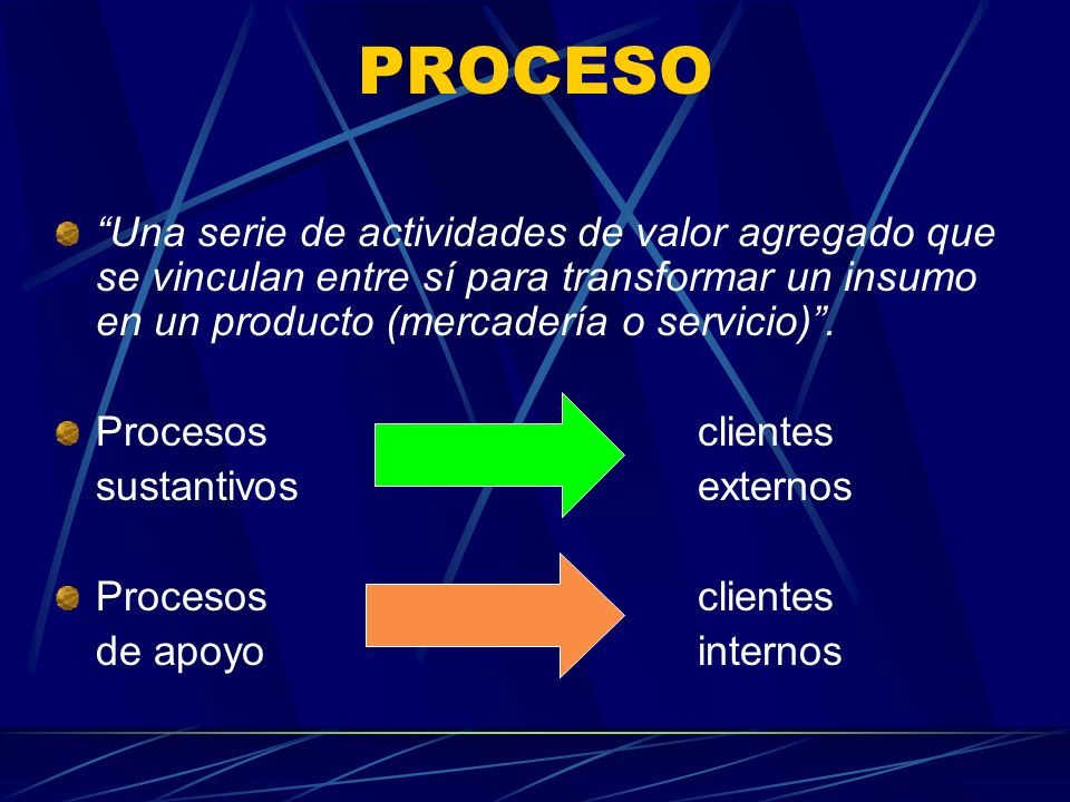 PROCESO Una serie de actividades de valor agregado que se vinculan entre sí para transformar un insumo en un producto (mercadería o servicio) .