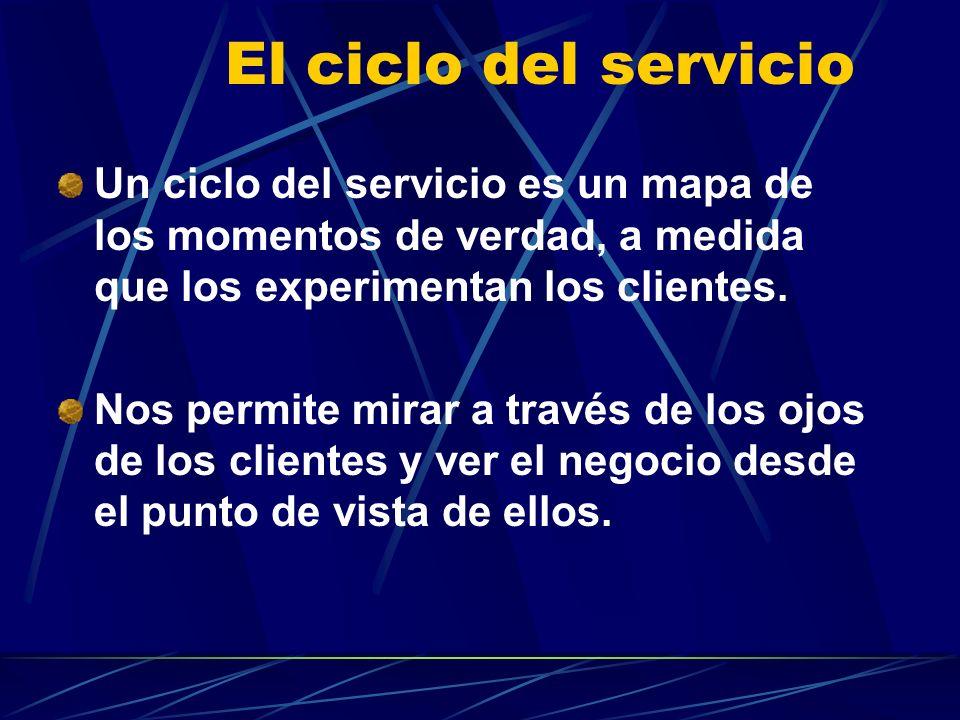 El ciclo del servicio Un ciclo del servicio es un mapa de los momentos de verdad, a medida que los experimentan los clientes.