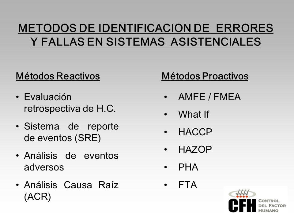 METODOS DE IDENTIFICACION DE ERRORES Y FALLAS EN SISTEMAS ASISTENCIALES