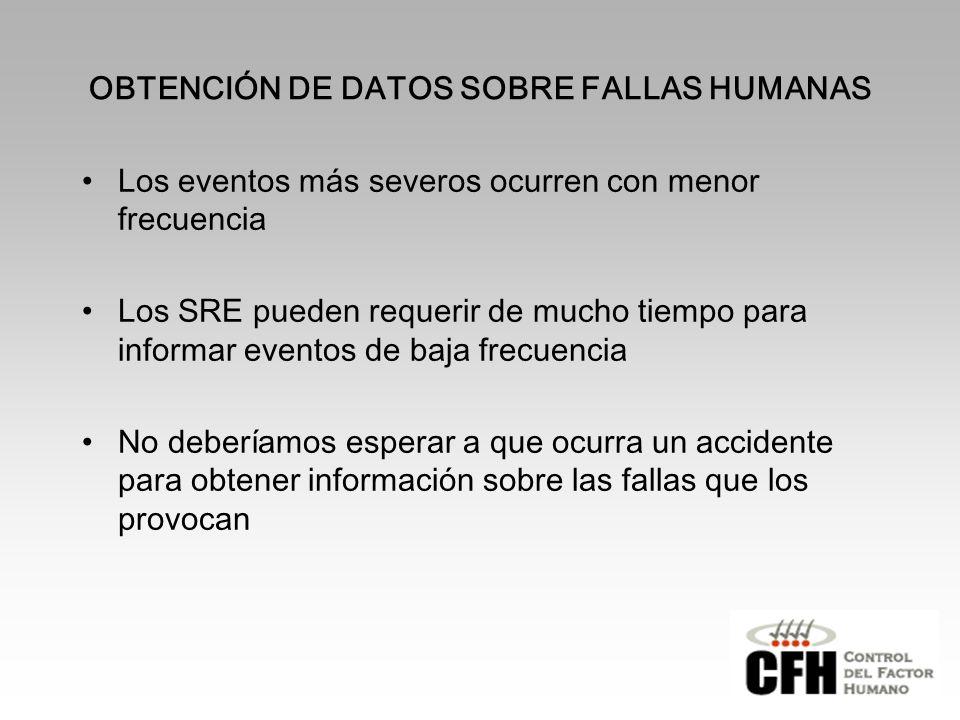 OBTENCIÓN DE DATOS SOBRE FALLAS HUMANAS