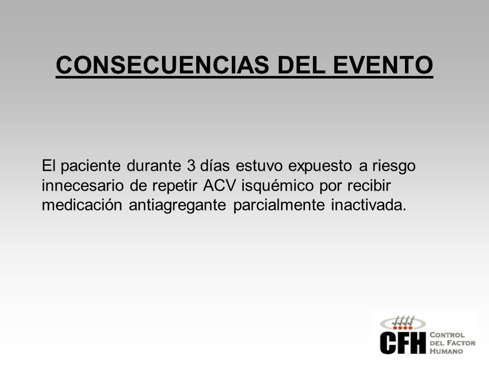 CONSECUENCIAS DEL EVENTO
