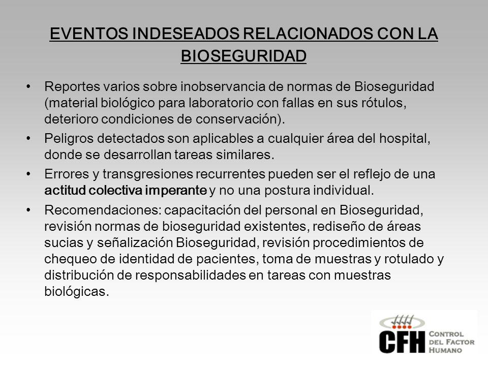 EVENTOS INDESEADOS RELACIONADOS CON LA BIOSEGURIDAD