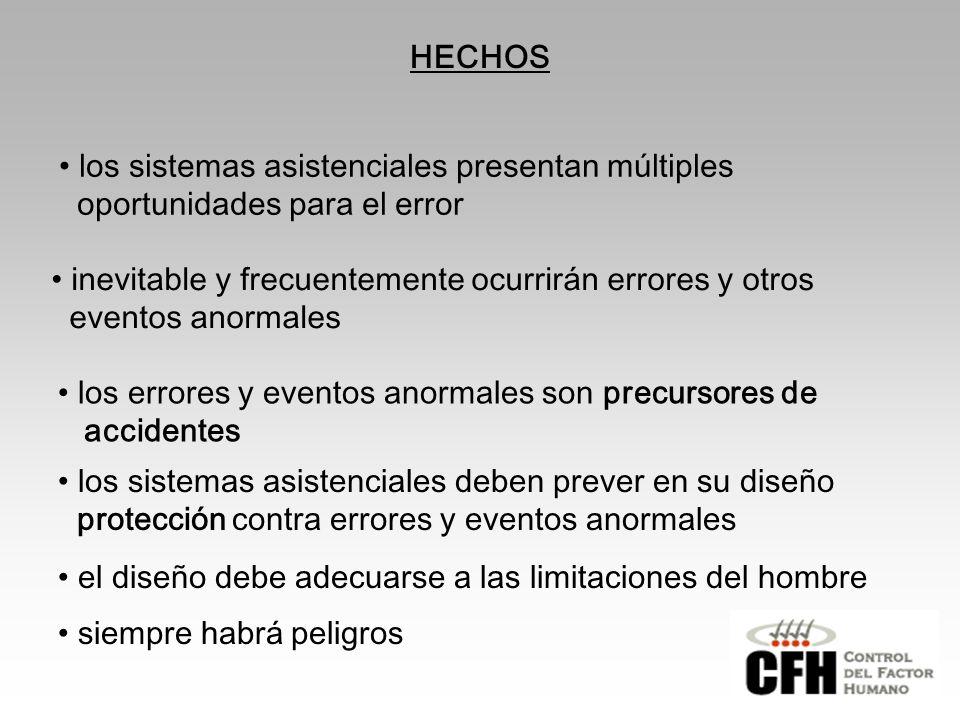 HECHOS los sistemas asistenciales presentan múltiples. oportunidades para el error. inevitable y frecuentemente ocurrirán errores y otros.